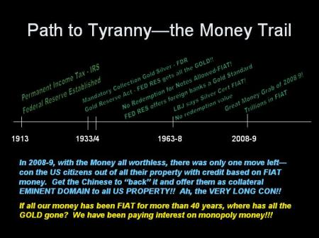 Path to Tyranny slide2